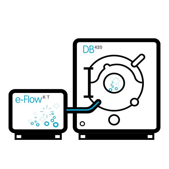 DB420 + Series e-Flow K